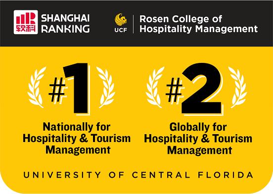 Hospitality Management Ranking